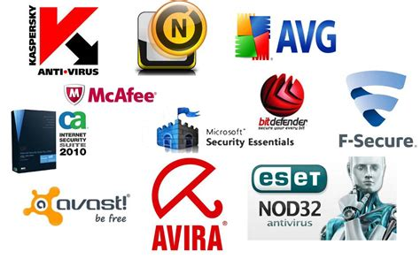 The Top 5 Free And Paid Antivirus Software 2016