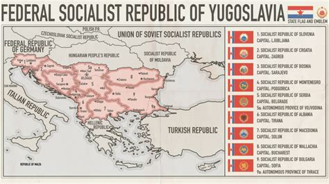 This is how Yugoslavia would look like if Tito managed to